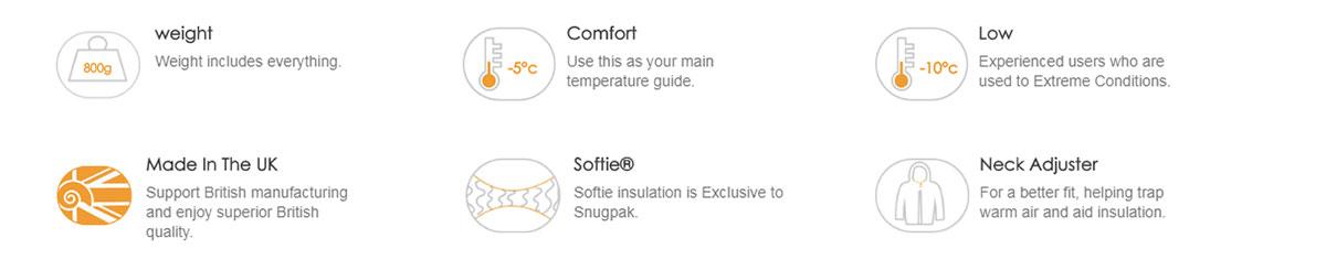 Snugpak Softue SJ6 Insulated Jacket